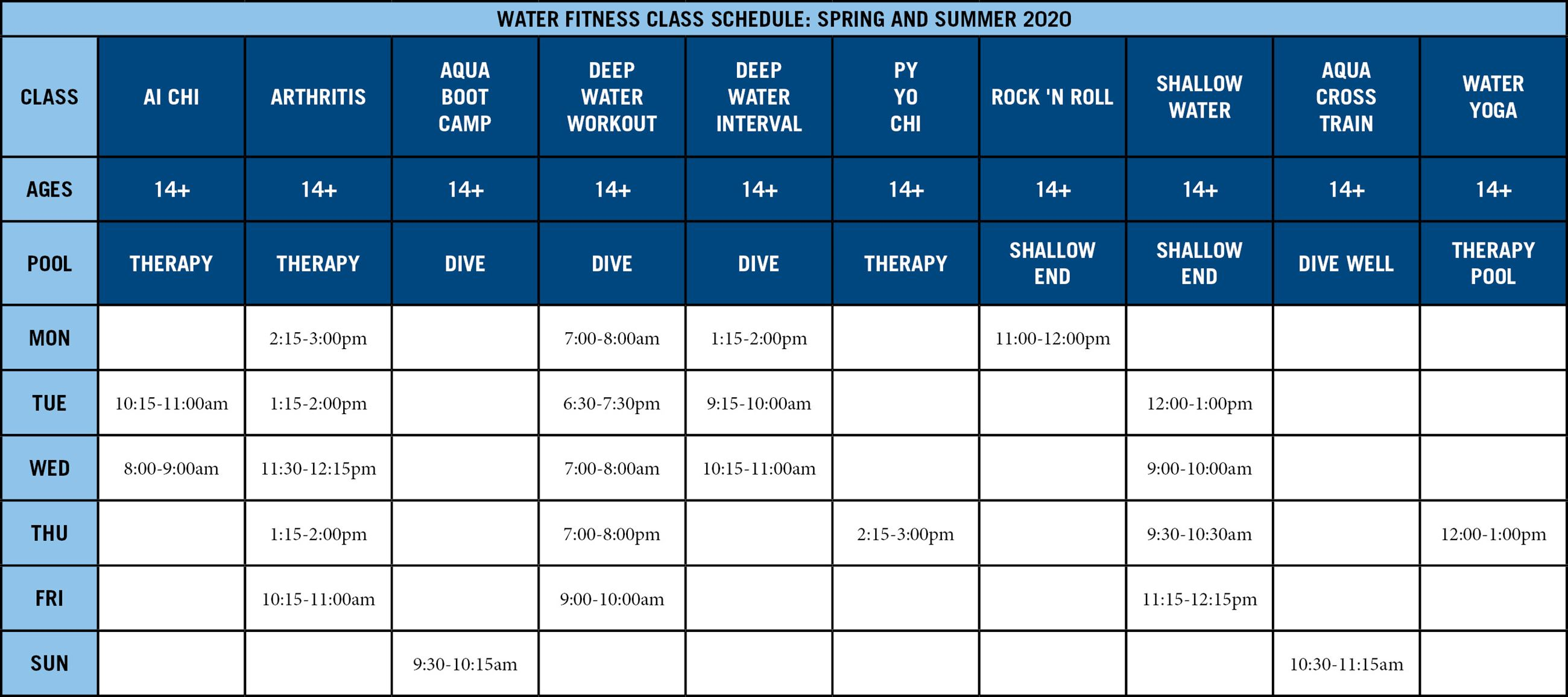 Water Fitness Class Schedule Spring Summer 2020